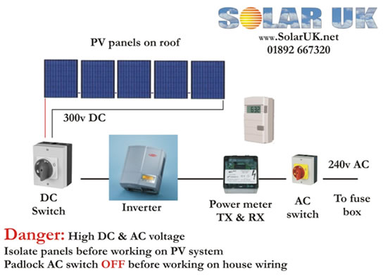 solar energy schematic