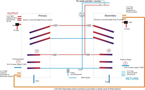 schematic of solar energy installation